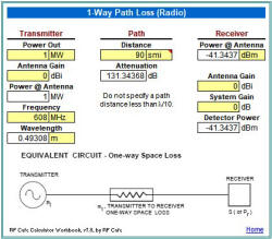 Path Loss calculator (RF Cafe Calculator Workbook) - RF Cafe