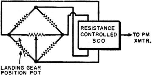 telemetry in flight testing  november 1957 radio  u0026 tv news